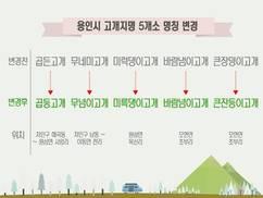 용인시, 맞춤법‧유래 맞지 않는 고개지명 5곳 변경