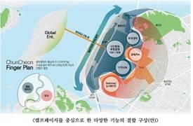 춘천의 미래에너지 창조 공간 '캠프페이지'…다양한 관점 논의 필요