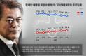 [리얼미터] 文대통령 지지율 74.2%…2주연속 소폭하락