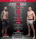 'UFC Fight Night 127' 베우둠 대 볼코프, 마누와 대 블라코비치, 듀퀘노아 대 웨어