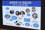 [포토] 국회 본회의장 화면에 뜬 '김학의와 YG 연결고리'