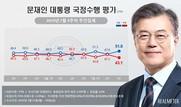 [리얼미터] 文대통령 지지율 51.8%…8개월만에 최고치