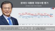 [리얼미터] 文대통령 지지율 47.5%, '부정' 48.3%…긍·부정 박빙