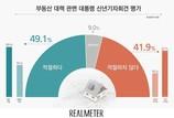 [리얼미터] 文대통령 부동산대책 기자회견 '적절' 49.1% '부적절' 41.9%