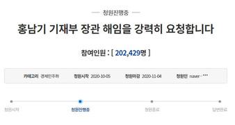 '홍남기 부총리 해임' 국민청원 20만명 돌파