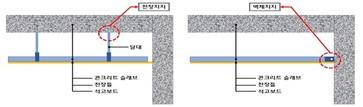 롯데건설, 층간소음 저감 '벽체지지형 천장 시스템' 개발